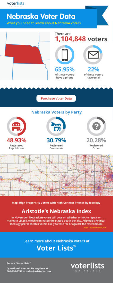 Nebraska Voter Data