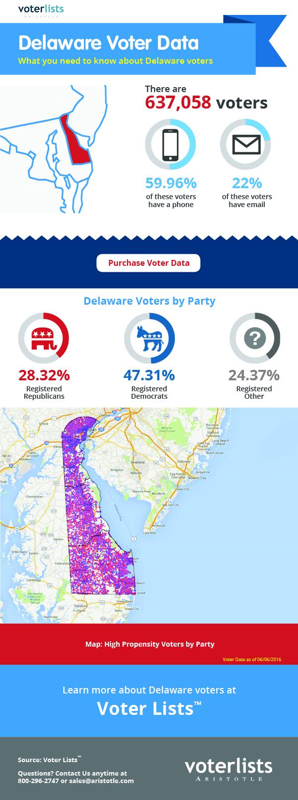 Delaware Voter List™