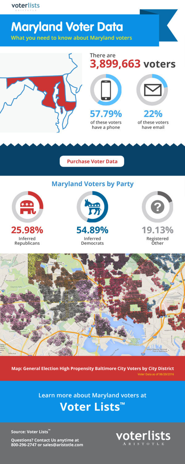 Maryland Voter Data