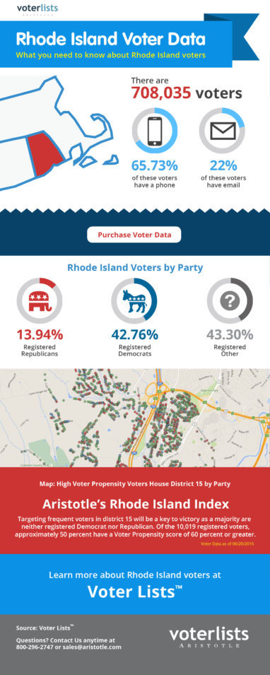 Rhode Island Voter Data