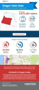 Oregon voter data