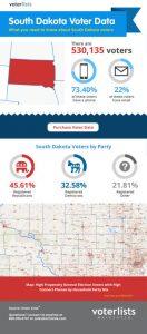 South Dakota voter history' width=